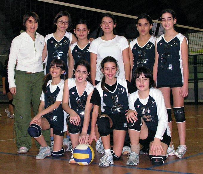 Gymland Pallavolo · Oristano 2008