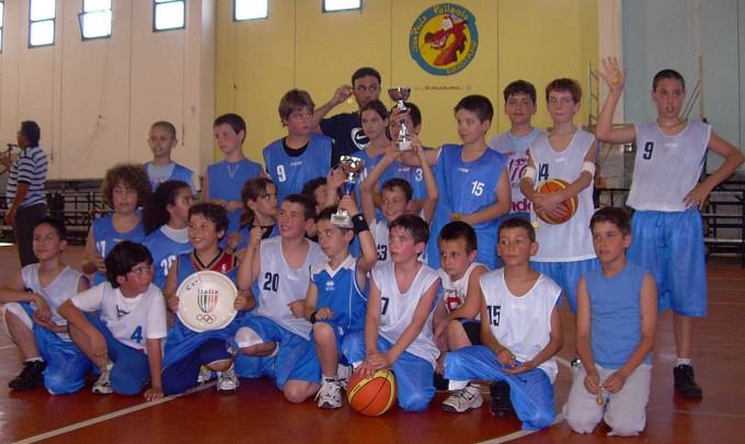 azzurra-basket-aquilotti-2008-2009