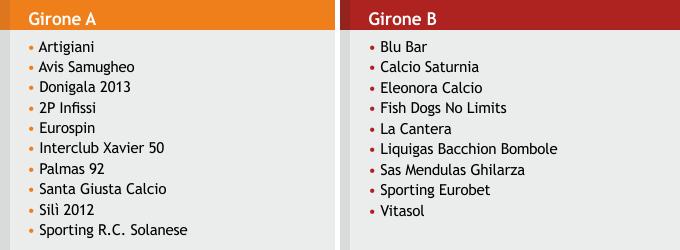 2016-2016-i-gironi