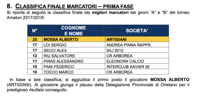 Classifica Marcatori