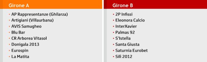 Amatori 2018-2019 - i gironi