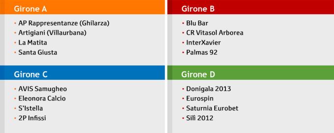 Coppa Amatori 2018-2019 - i gironi